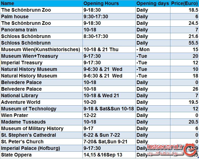 لیست اماکن دیدنی وین همراه با اطلاعات بازدید و بلیط