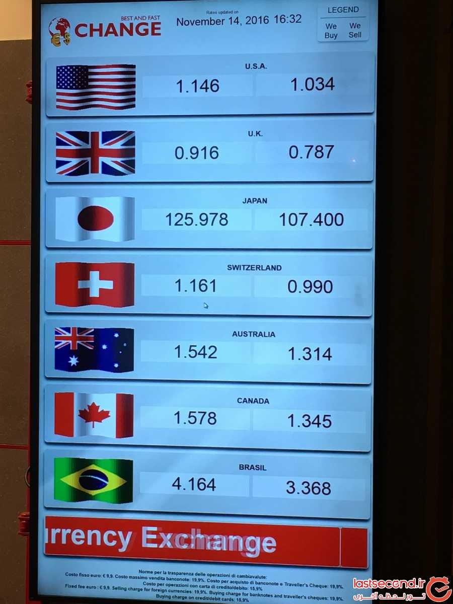 تابلو نرخ تبدیل ارز صرافی