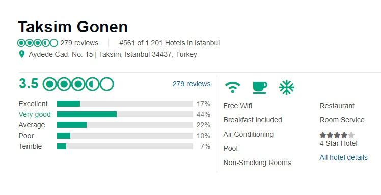 هتل تکسیم گونن