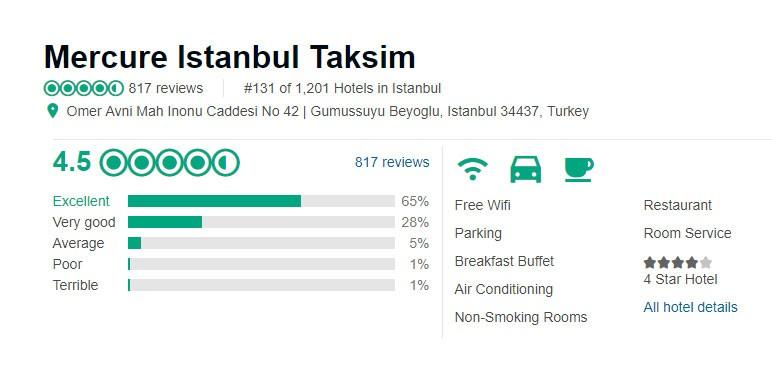 هتل مرکیور تکسیم ( Mercure Istanbul Taksim )