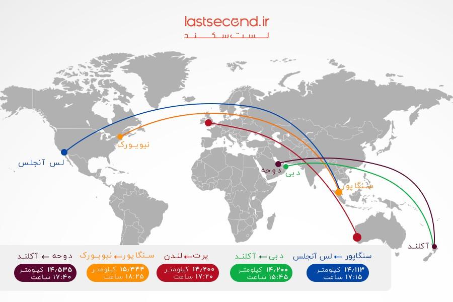 infographic-longest-trip04.jpg