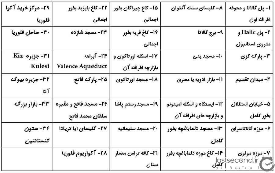 جدول فصل دوم.jpg
