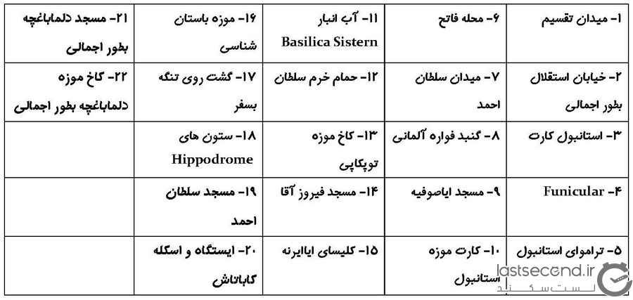 جدول فصل اول.jpg