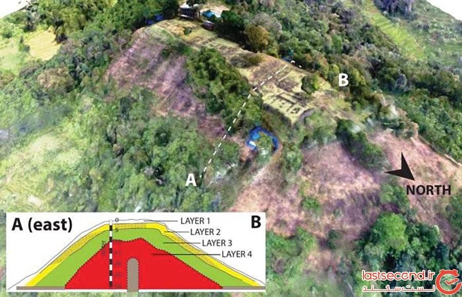 قدیمی ترین هرم دنیا در اندونزی کشف شد