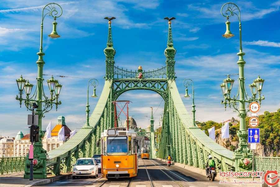 بوداپست، مجارستان