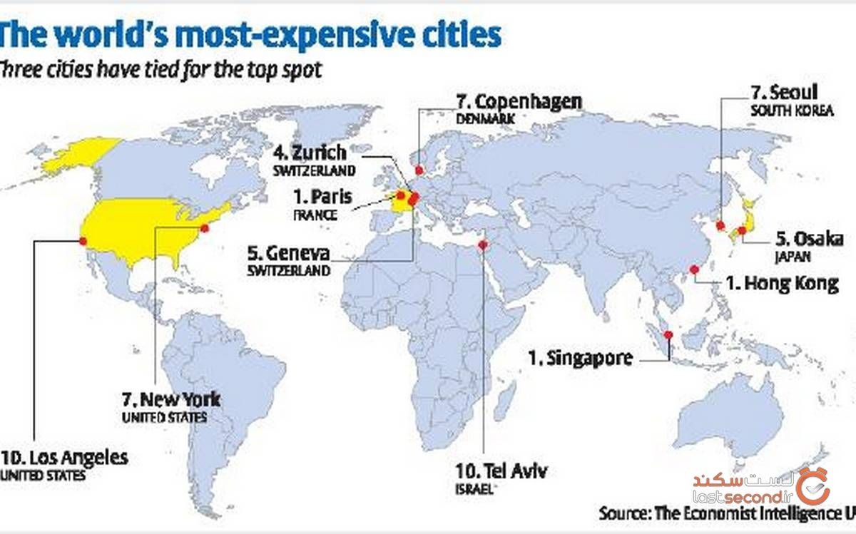 شهرهای آسیایی و اروپایی در صدر گرانترین شهرهای جهان