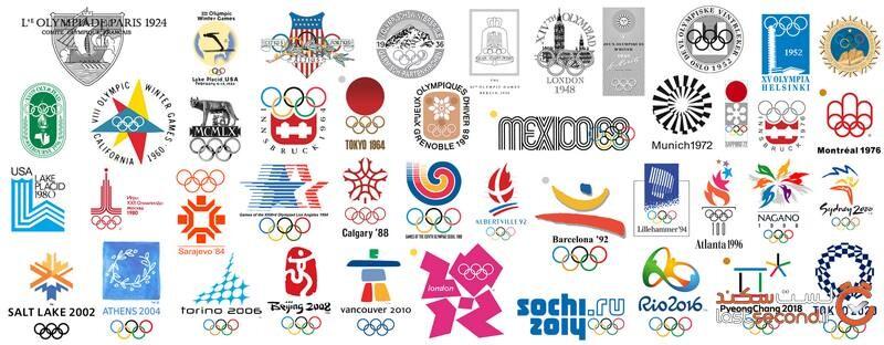 مسابقات المپیک