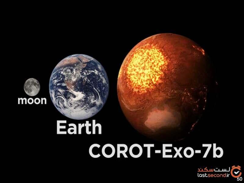 سیاره COROT-exo-3b