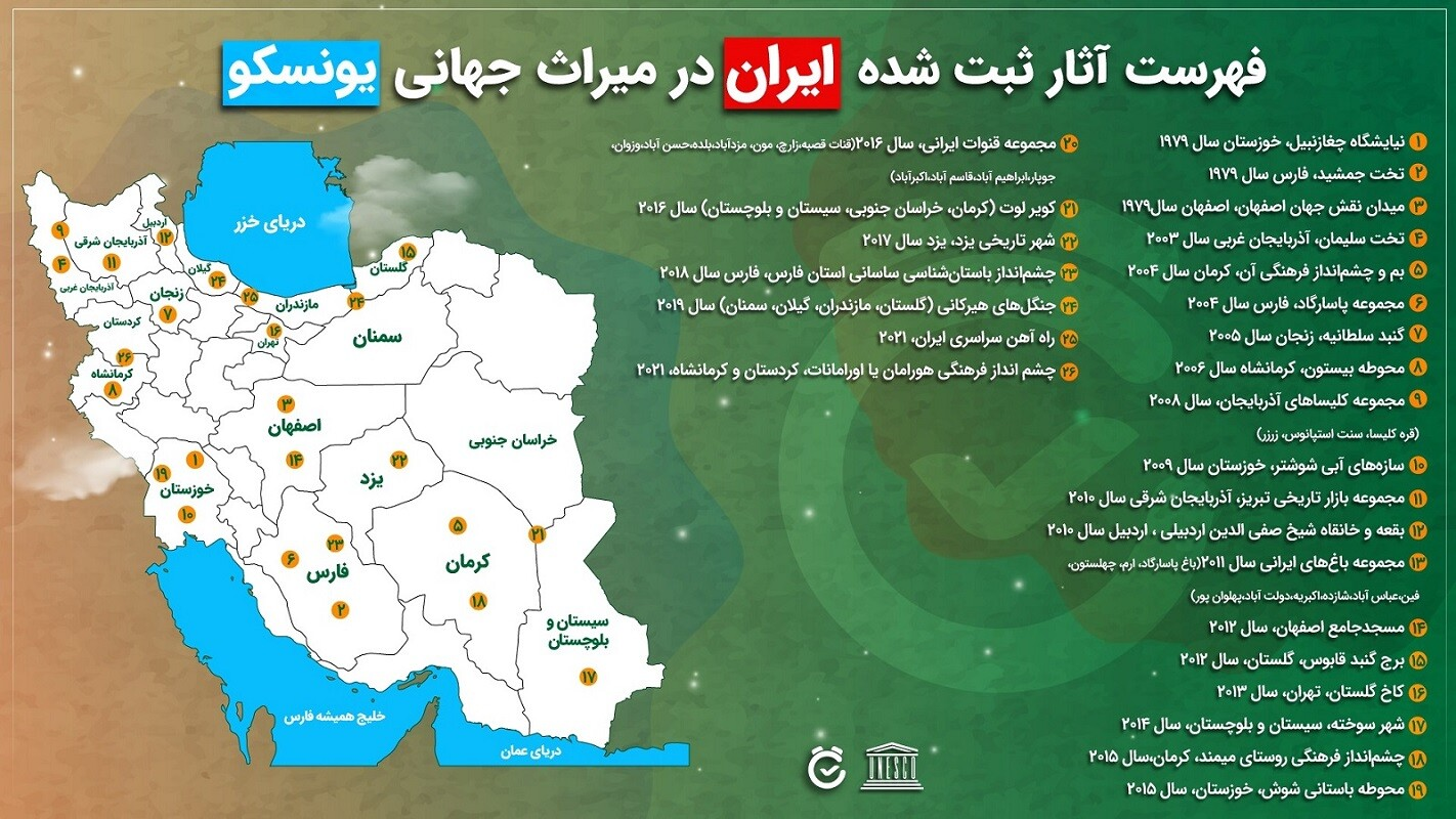میراث جهانی یونسکو ایران