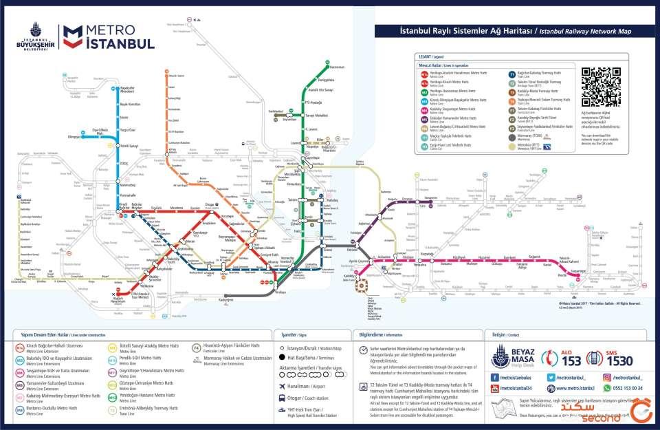 راهنمای مترو استانبول